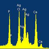 Spectre atomique d'un échantillon